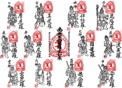 十二神将と薬師印